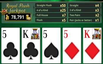Online video poker uitleg